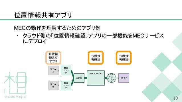 位置情報共有アプリ MECの動作を理解するためのアプリ例 • クラウド側の「位置情報確認」アプリの一部機能をMECサービス にデプロイ 40 スマホ B スマホ A MECサービス クラウド インター ネット ゲートウェ イ 無線 アンテ ナ ...