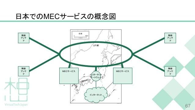 日本でのMECサービスの概念図 67 MECサービス インターネット ゲートウェイ コア網 MECサービス インターネット 無線 アンテ ナ 無線 アンテ ナ 無線 アンテ ナ 無線 アンテ ナ