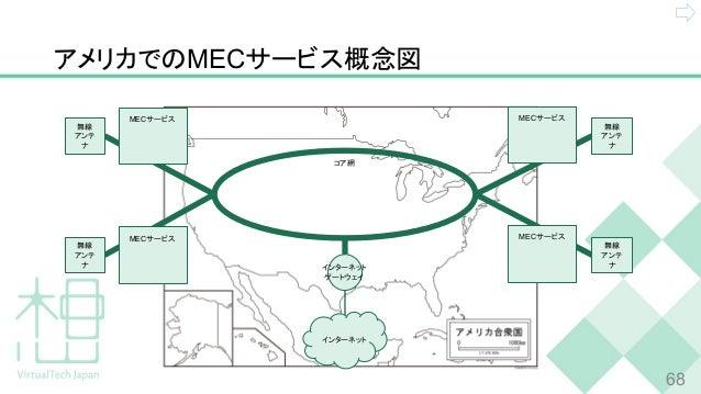 アメリカでのMECサービス概念図 68 インターネット ゲートウェイ コア網 インターネット 無線 アンテ ナ 無線 アンテ ナ 無線 アンテ ナ 無線 アンテ ナ MECサービス MECサービス MECサービス MECサービス