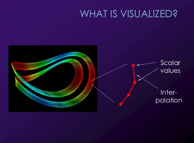 4 WHAT IS VISUALIZED? Scalar values Inter- polation