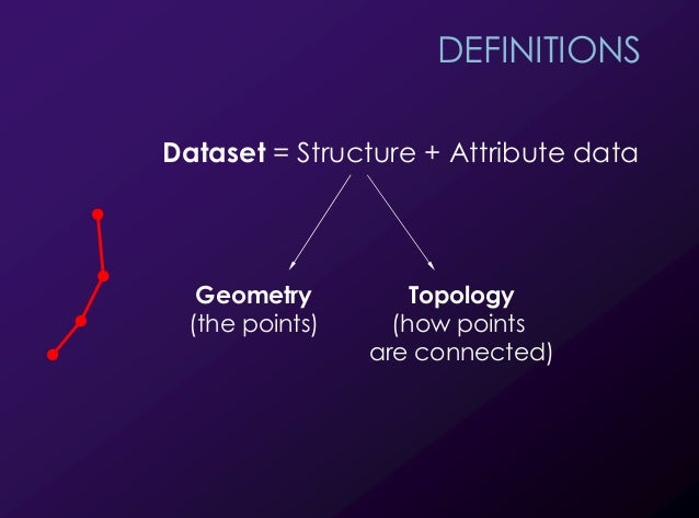 6 DEFINITIONS Dataset = Structure + Attribute data Geometry (the points) Topology (how points are connected)