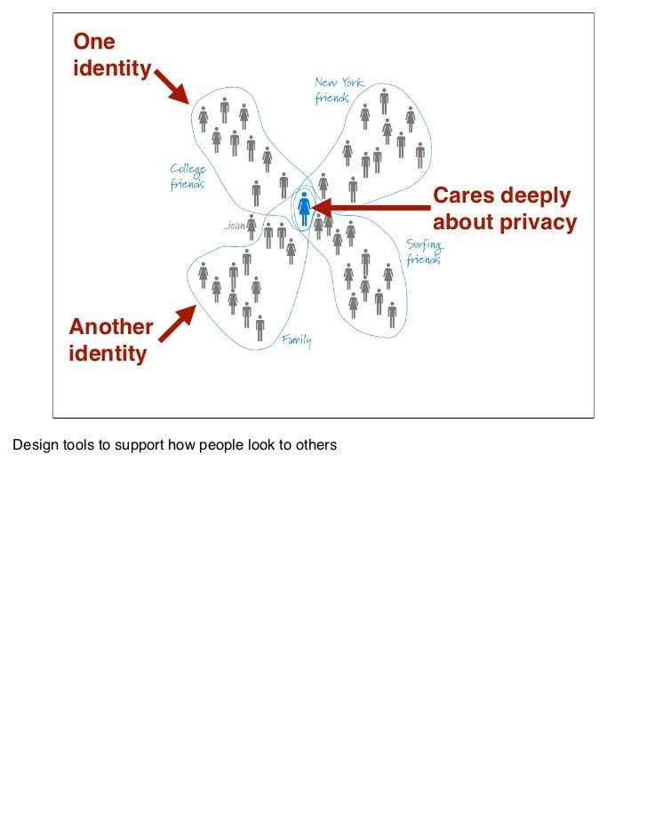 The Real Life Social Network v2