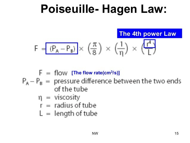 Viscosity and Laminar Flow; Poiseuille's Law - opentextbc.ca