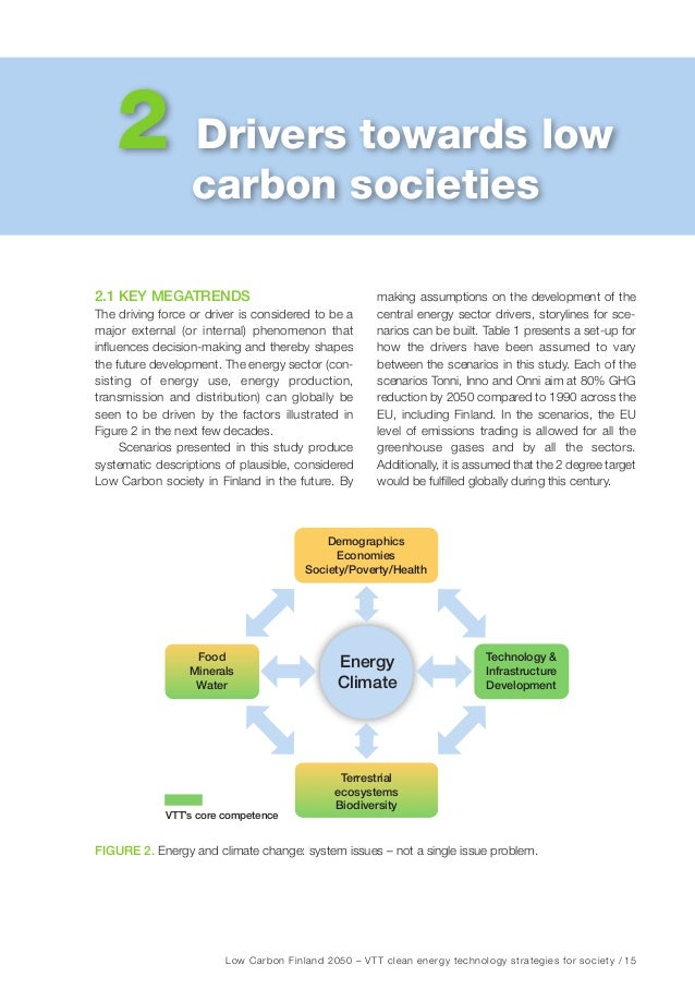 Low Carbon Finland 2050 – VTT clean energy technology strategies for society / 17 Figure 3. Assumption of demographic deve...