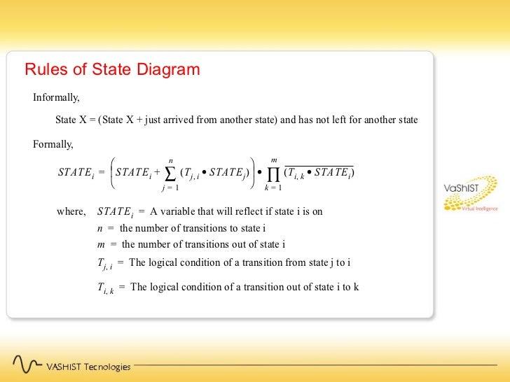 Vt training plc1 state diagram 55 rules ccuart Images