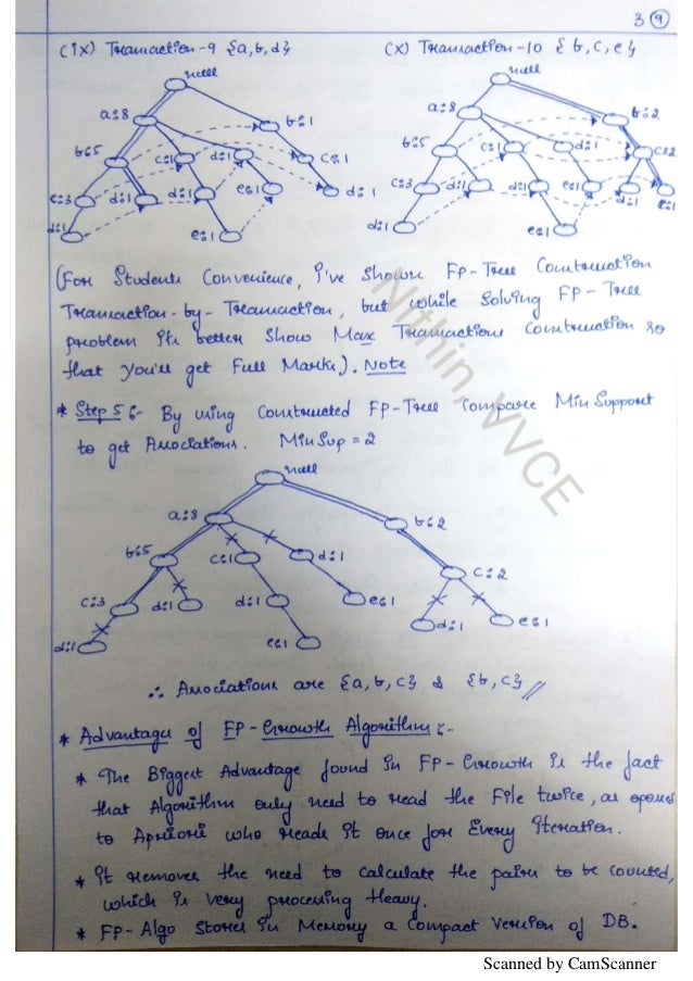 Vtu Data Mining-15CS651 notes by Nithin vvce,mysuru
