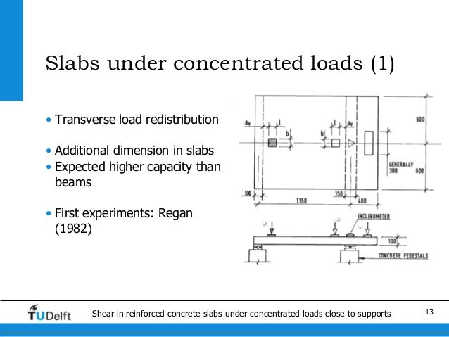 Shear in Reinforced Concrete Slabs under Concentrated Loads