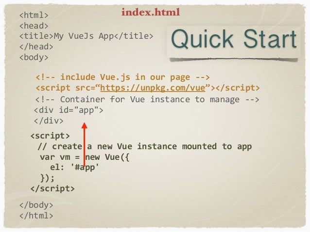 The Point of Vue - Intro to Vue js