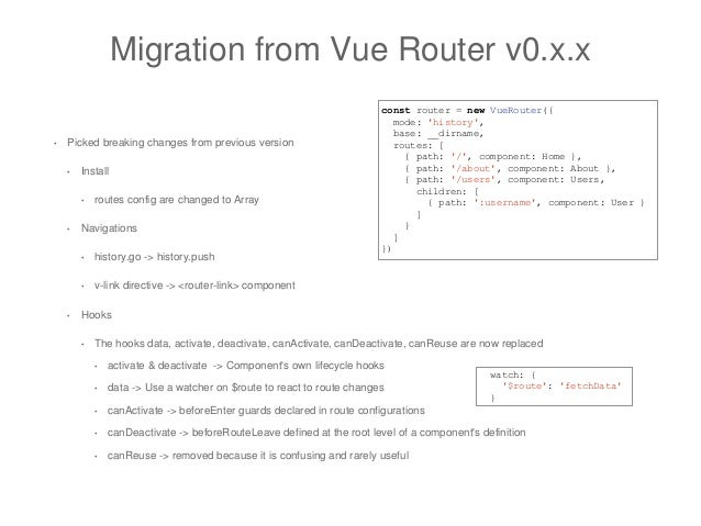 How to Build SPA with Vue Router 2 0
