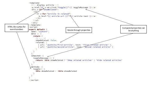 Modern frontend development with VueJs