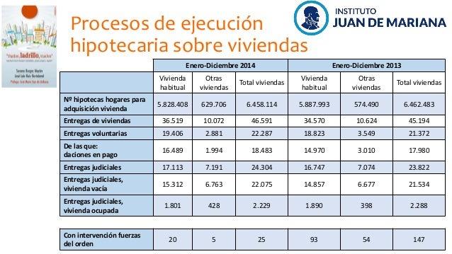 Enero-Diciembre 2014 Enero-Diciembre 2013 Vivienda habitual Otras viviendas Total viviendas Vivienda habitual Otras vivien...