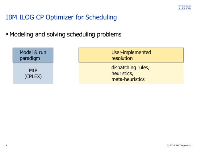 Modeling and Solving Scheduling Problems with CP Optimizer
