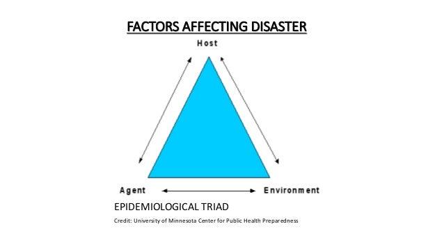 EPIDEMIOLOGICAL TRIAD Credit: University of Minnesota Center for Public Health Preparedness FACTORS AFFECTING DISASTER