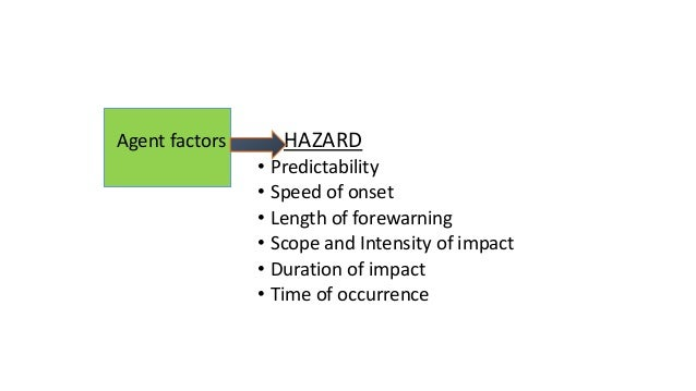 Agent factors HAZARD • Predictability • Speed of onset • Length of forewarning • Scope and Intensity of impact • Duration ...