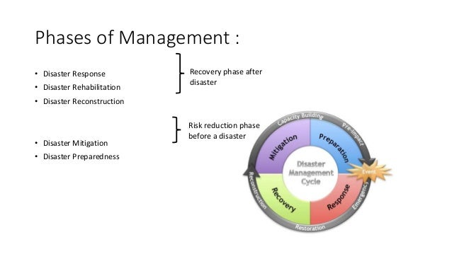 Phases of Management : • Disaster Response • Disaster Rehabilitation • Disaster Reconstruction • Disaster Mitigation • Dis...