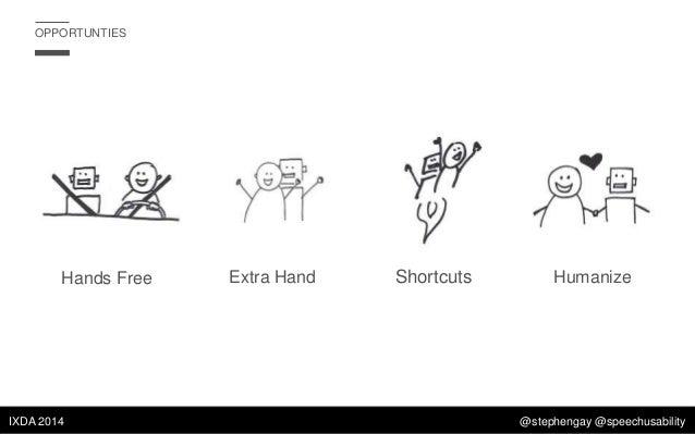 OPPORTUNTIES  Hands Free  IXDA 2014  Extra Hand  Shortcuts  Humanize  @stephengay @speechusability
