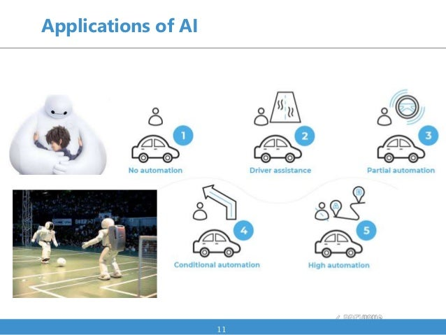 Applications of AI 11