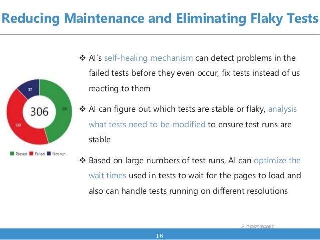  AI's self-healing mechanism can detect problems in the failed tests before they even occur, fix tests instead of us reac...
