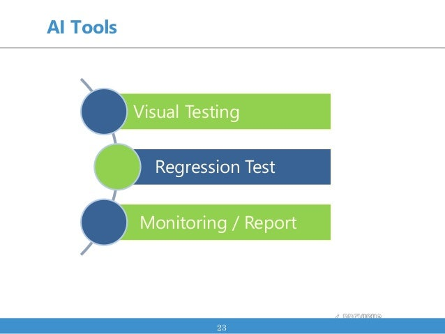 AI Tools Visual Testing Regression Test Monitoring / Report 23