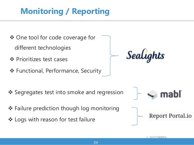  One tool for code coverage for different technologies  Prioritizes test cases  Functional, Performance, Security  Seg...