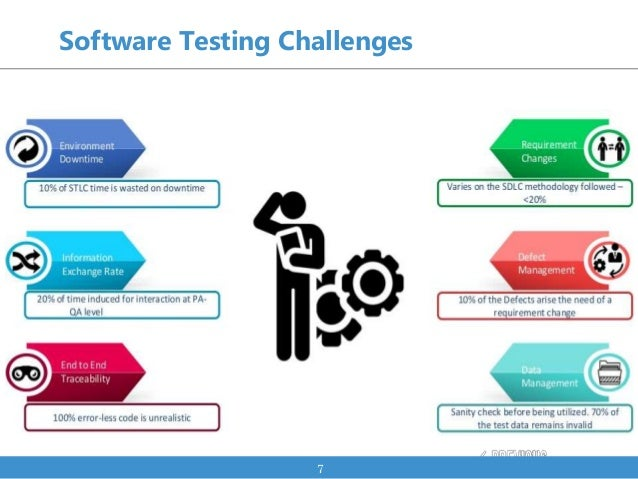 Software Testing Challenges 7