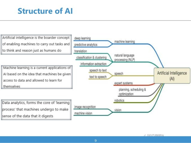 Structure of AI 9