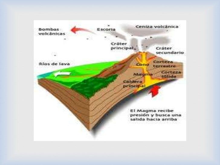 Vulcanismo y sismicidad