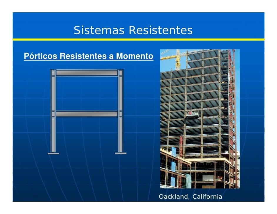 Vulnerabilidad en estructuras de acero