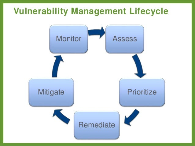 Vulnerability Management What You Need To Know To