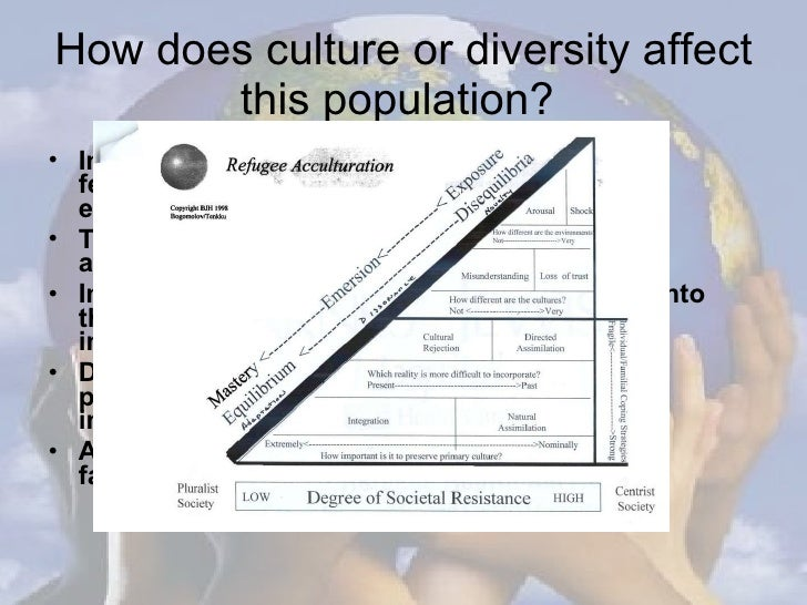 Vulnerable Population