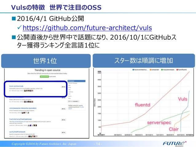 - 15 -Copyright ©2016 by Future Architect, Inc. Japan Vulsの特徴 エージェントレス 世界で注目のOSS エージェントレス 日本語レポート OSパッケージ、言語ライブラリ、N/W機器に対応...