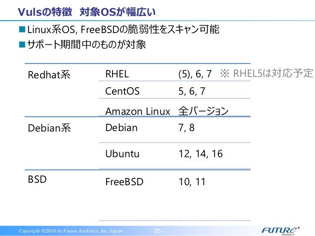 OSごとのスキャンフロー Debian/Ubuntu/CentOS RHEL/Amazon/FreeBSD 未アップデート部分の チェンジログを解析 コマンドで取得