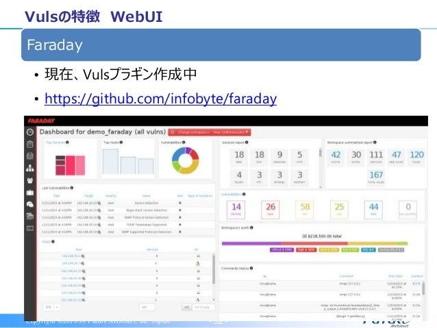 - 33 -Copyright ©2016 by Future Architect, Inc. Japan Vulsの特徴 WebUI AWS Quicksight • AWSのBIツールを使ってダッシュボードを作った例