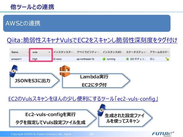 - 37 -Copyright ©2016 by Future Architect, Inc. Japan 他ツールとの連携 Redmineと連携した脆弱性対策のワークフロー Redmine API 担当者 / 対応履歴JSON出力 監査で使用...