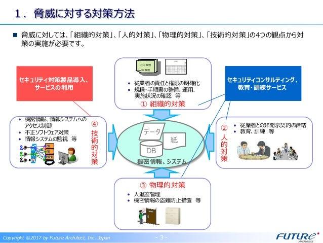 脆弱性スキャナVulsの紹介とMackerelメタデータと連携した脆弱性管理 Slide 3