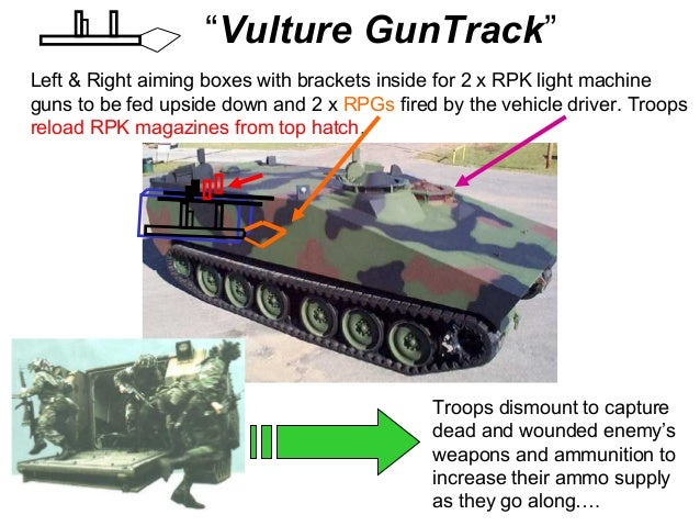 """Vulture GunTrack""Left & Right aiming boxes with brackets inside for 2 x RPK light machineguns to be fed upside down and 2..."