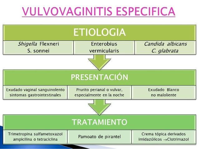 Vulvovaginitis Pediatría: Vulvov...
