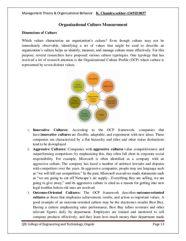 hofstedes cultures and organization applying cultural measures to business Hofstede's consequences:  the more practically oriented cultures and organizations:  understanding cultural diversity in global business (2nd ed).