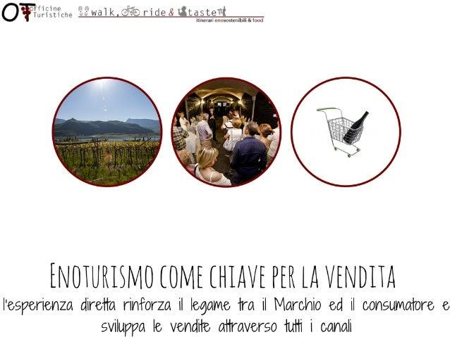 Officine Turistiche, la presentazione di Guido Clerici a #vuu 2014