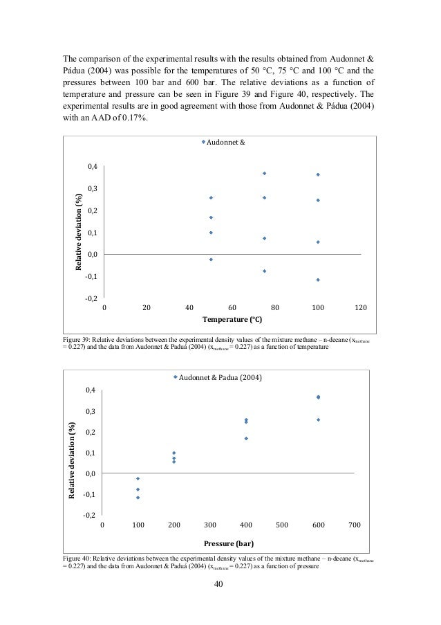 List of figures and list of tables (\listoffigures & \listoftables)