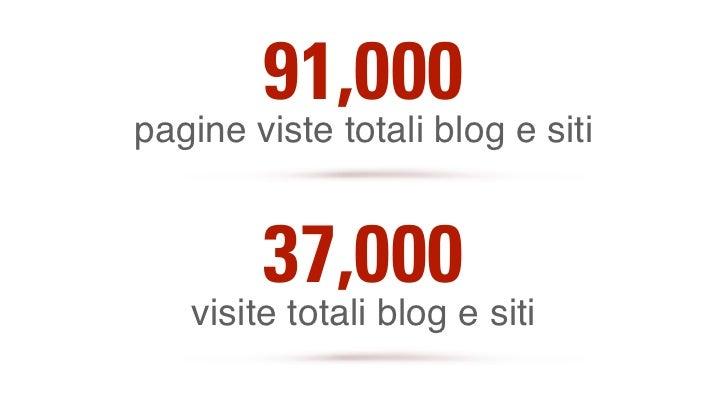 99,000 totale visualizzazioni Facebook            17,500      totale fan Facebook