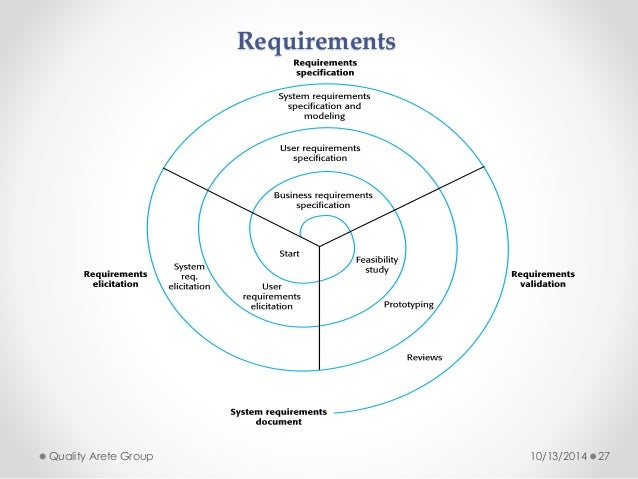 Requirements  Quality Arete Group 10/13/2014 27