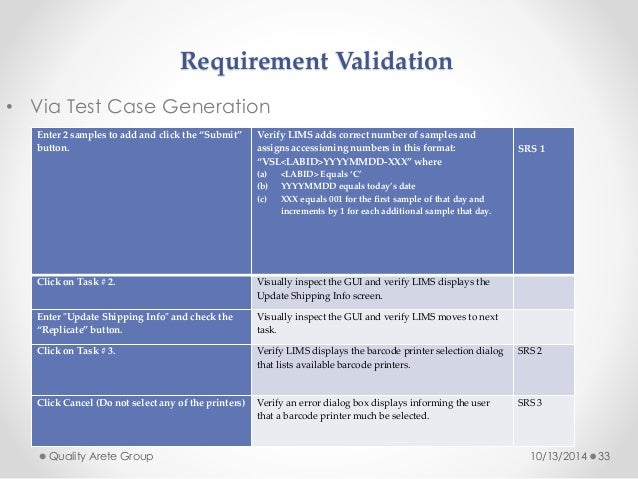 """Requirement Validation  33  • Via Test Case Generation  Enter 2 samples to add and click the """"Submit""""  button.  Verify LIM..."""