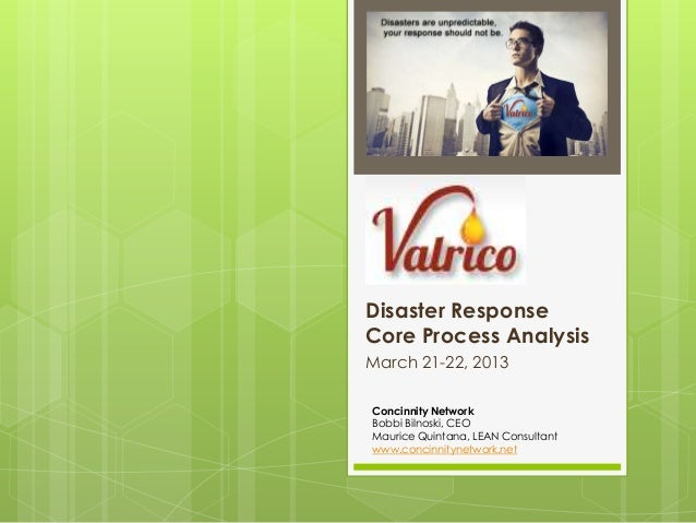 Disaster ResponseCore Process AnalysisMarch 21-22, 2013Concinnity NetworkBobbi Bilnoski, CEOMaurice Quintana, LEAN Consult...