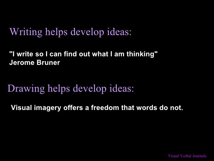 """Writing helps develop ideas: """"I write so I can find out what I am thinking"""" Jerome Bruner Drawing helps develop ..."""