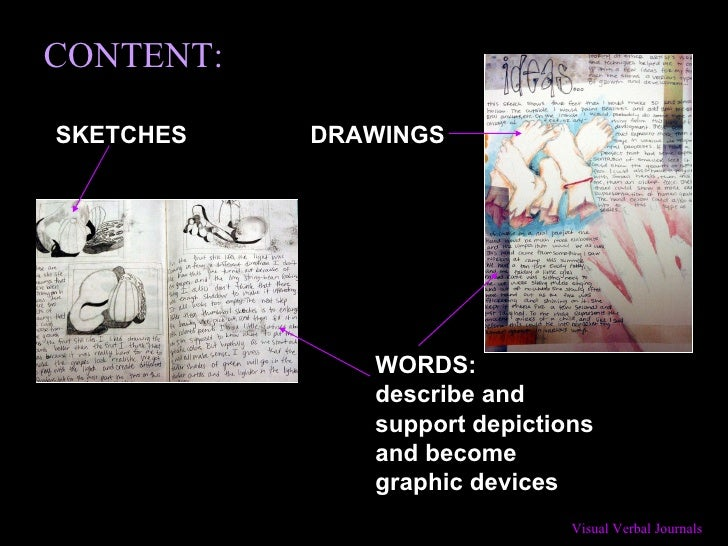DRAWINGS WORDS: describe and support depictions and become graphic devices SKETCHES CONTENT: