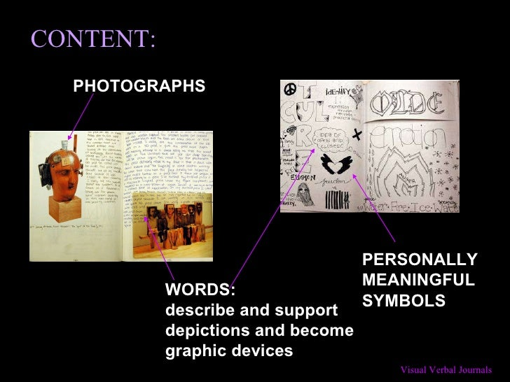 PERSONALLY MEANINGFUL SYMBOLS PHOTOGRAPHS WORDS: describe and support depictions and become graphic devices CONTENT: