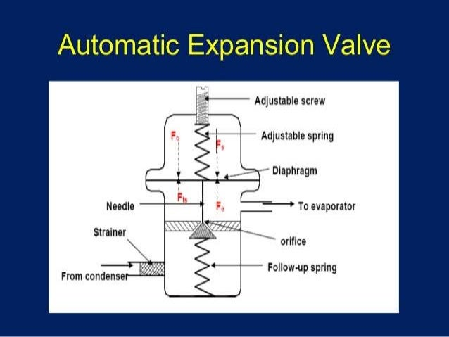 Automatic Expansion Valve Diagram - Wiring Diagram Filter