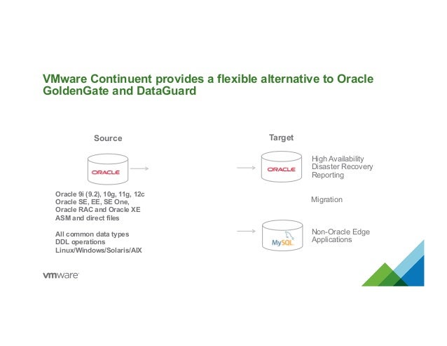 Oracle HA, DR, data warehouse loading, and license reduction through …