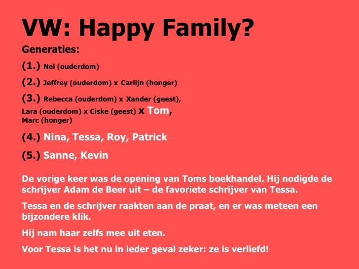 VW: Happy Family? Generaties: (1.)  Nel (ouderdom) (2.)  Jeffrey (ouderdom) x   Carlijn (honger) (3.)  Rebecca (ouderdom) ...